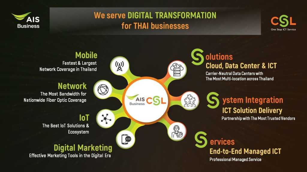 Digital Transformation for THAI businesses - AIS CSL