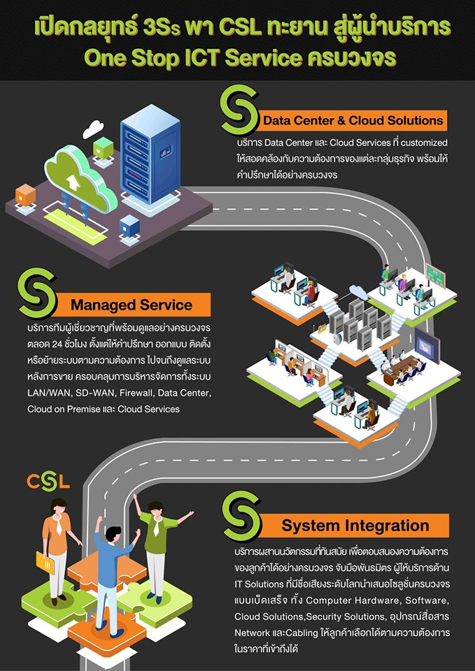 CSL กลยุทธ์ 3Ss - Data Center & Clound Solutions, Managed Service, System Integration